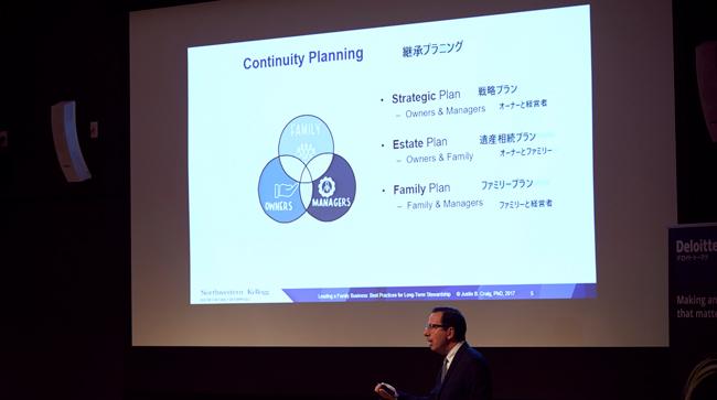 承継プランニング(Continuity Plan)